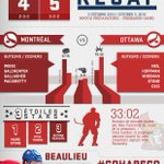 Le match de ce soir en chiffres. / Tonights game by the numbers. http://t.co/MdH5P2z15b