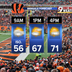 Its gameday!!!! Heres your @Bengals forecast! A little bit of sunshine this afternoon and much warmer! @wcpo http://t.co/JjmNB9Waf2
