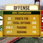 Get ready for #GBvsSF by watching #Packers Today. Full show: http://t.co/Bcr7cyqDLT http://t.co/vSpMJRTaxG