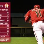 The last #Dbacks lineup this year. ???? http://t.co/9btEhsjiGI