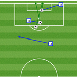 .@Arsenals three goals... in Opta Chalkboard form. @theowalcott has been lively, contributing two assists #AFCvMUFC http://t.co/A09sGihiu7