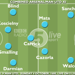 As we wait for #Arsenal v #MUFC team news, heres our combined XI Whod make your side? http://t.co/BGGFphtBWX http://t.co/Xtuhd4Szdi