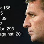 Brendan Rodgers sacked by #LFC. Full story: http://t.co/EqoewlFdRo http://t.co/JidUL0aNUf