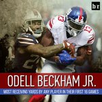Odell Beckham Jr. now has the most receiving yards by any player in their first 16 games in NFL history http://t.co/2wd3JGVcFB
