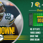 Heres a look at the #Packers scoring drive, ending with the 9-yard #touchdown from Rodgers to Rodgers. #GBvsSF http://t.co/JbSTm6ZxNO