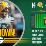 The #Packers scoring drive, capped off by @kuhnj30s 1-yard #touchdown run. #GBvsSF http://t.co/wJ9LRTGPcA