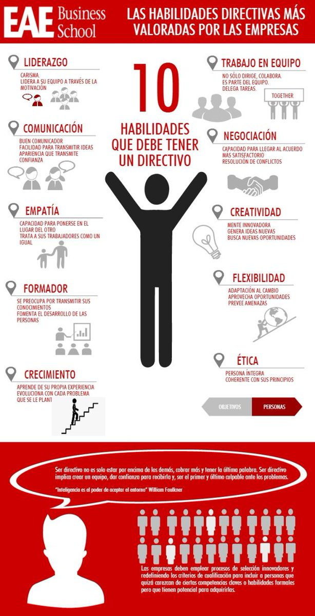 10 habilidades directivas más valoradas por las empresas #infografia #rrhh http://t.co/aF044XfCuf @alfredovela http://t.co/96Uu0ABAdr