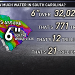 Enough rain fell on S Carolina this weekend to give every American 1 bottle of water every day for 182 yrs. #SCFlood http://t.co/pd4V5obcx6