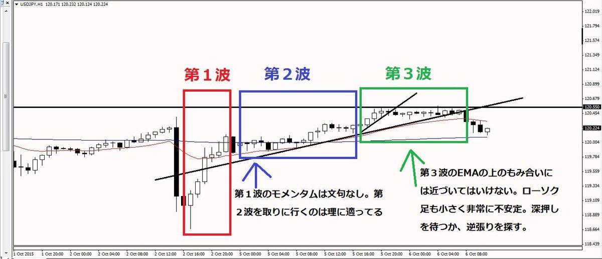 Fx trade note
