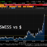 Swiss Franc goes nuts http://t.co/Ih6G51ZY8n