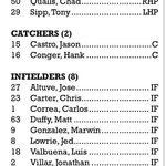 #Astros officially set Wild Card roster, team is taking 9 pitchers http://t.co/NwIkwvz17w