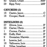Astros roster indeed includes Matt Duffy as 25th man. No surprises. http://t.co/G81gc4CnQz