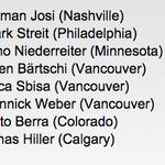 All Swiss NHL Players Season 2015 / 2016 @bigdwags looks like the Rangers sent d Swiss home lets try again next year http://t.co/ZqIKIQbjdM