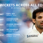Retweeted ICC (@ICC):  Happy Birthday to one of Indias finest ever pace bowlers, @ImZaheer! http://t.co/Sw7WVCrt11 http://t.co/gaL5FnePqM