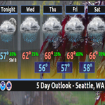 #Rain starting late tonight into #weekend. Highs in the 60s, lows in the 50s. #Umbrella & #slicker WX! #wawx #Seattle http://t.co/AH65peVq0g