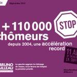 + de taxes, + de chômeurs, + de projets dans limpasse... Voici le bilan @Clergeau http://t.co/iXdZrNNL4t #PDL2015 http://t.co/QNl1EahMwM