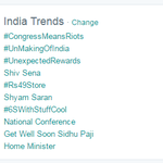 TOP Trend in India => #CongressMeansRiots || http://t.co/uprJp5rVUz