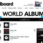 Billboards World Albums Chart is topped by GOT7, iKON and Seventeen http://t.co/X27xDqqQVQ http://t.co/T8xVlQGFaO