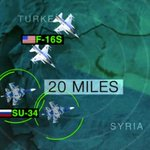 U.S. F-16s came within 20 miles from Russian Su-34s in Syria http://t.co/9X9uZWYtF1 via @theaviationist http://t.co/7MZvKdLmil