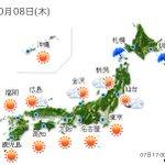 【全国の天気】(7日21:00) http://t.co/x7YRCRPFtj 8日は、台風23号が日本の東を北上し、夜には北海道に最も近づく見込みです。北海道は昼頃から広く雨で、.. http://t.co/Gp5edYSVrG
