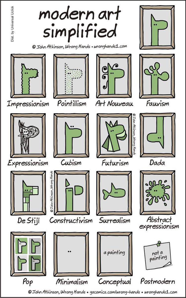 Ein Schnellkurs in Moderner Kunst von John Atkinson – »Modern Art simplified«! http://t.co/GJaDJY6akP