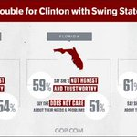 New Poll Shows More Trouble For Clinton With Swing State Voters As Biden Closes In http://t.co/5ObiSO1xw2 http://t.co/s9QHnkvJ1v