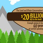 Fact: LWCF has a balance of $20 billion. And this committee has reported bipartisan legislation to reauthorize it. http://t.co/Y9cDnJRy3z