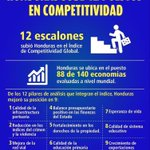 #Honduras esta cambiando! Gracias compatriotas! http://t.co/b4sPvTVgS6
