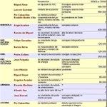 ¿Por qué no interesa un decreto del Parlament de Cataluña contra la pobreza energética? No lo digo, lo muestro http://t.co/U5dxhQII97