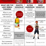 Get to know your Lady Rebels. This week features @misss_kota, Alyssa Anderson and Nikki Wheatley #WCW #unlvwbb http://t.co/QPBHZIQscX