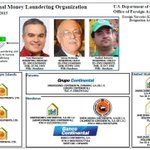 Informe íntegro del Departamento del Tesoro de #EUA sobre el caso de los Rosenthal ->http://t.co/9hxdEcyZrA http://t.co/4aw8pAfjWU