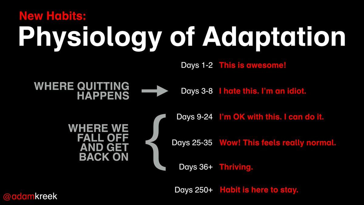 Build better habits. http://t.co/XvyKzdmYRk http://t.co/iadCznO0qb