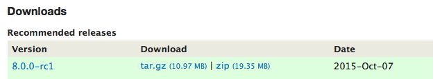 That is a GREAT feeling. :D #drupal8rc http://t.co/R7AAtU5v09