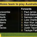 📝 The Wales team to play Australia in Saturdays #RWC2015 Pool A decider… http://t.co/Cr5GvvEsLx