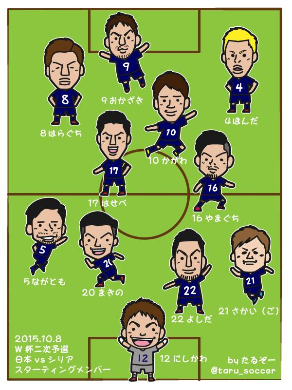 http://twitter.com/taru_soccer/status/652131493804818433/photo/1