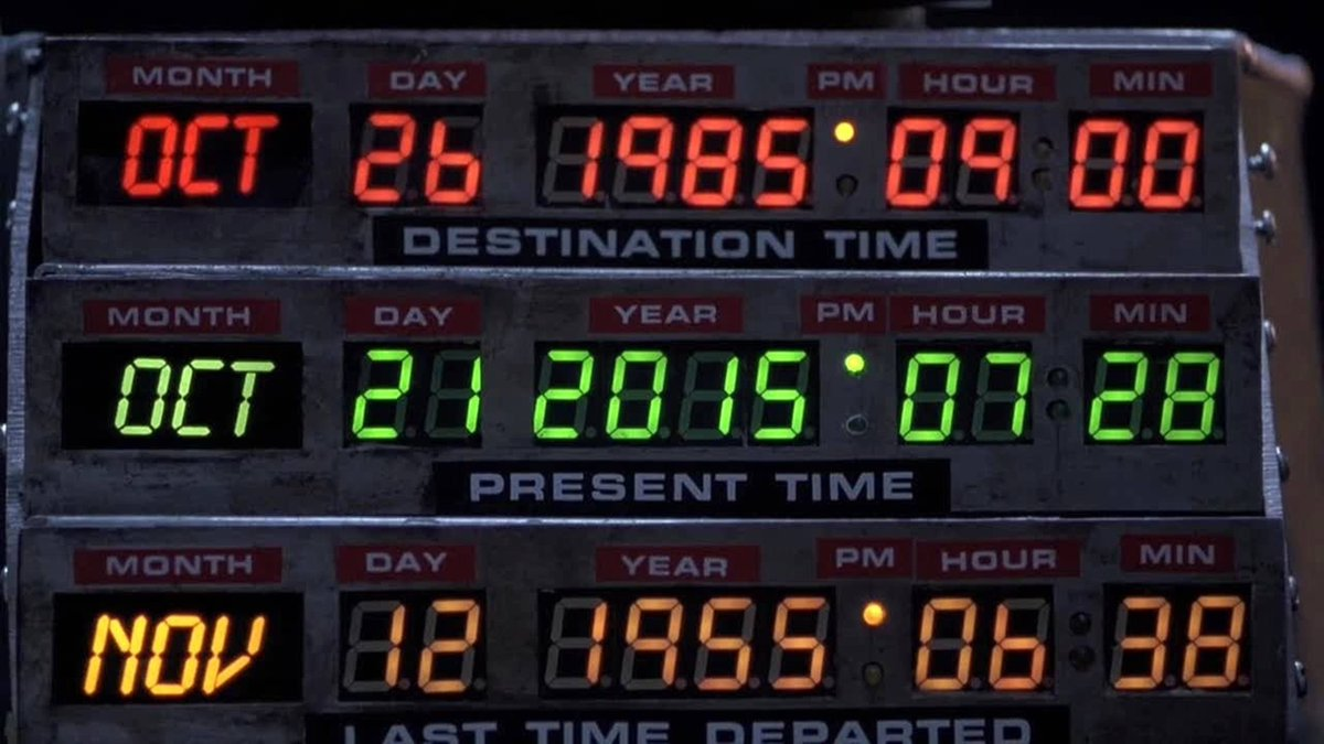 Today is the only day you can retweet this.... #BackToTheFuture https://t.co/bjLl8AjCWU