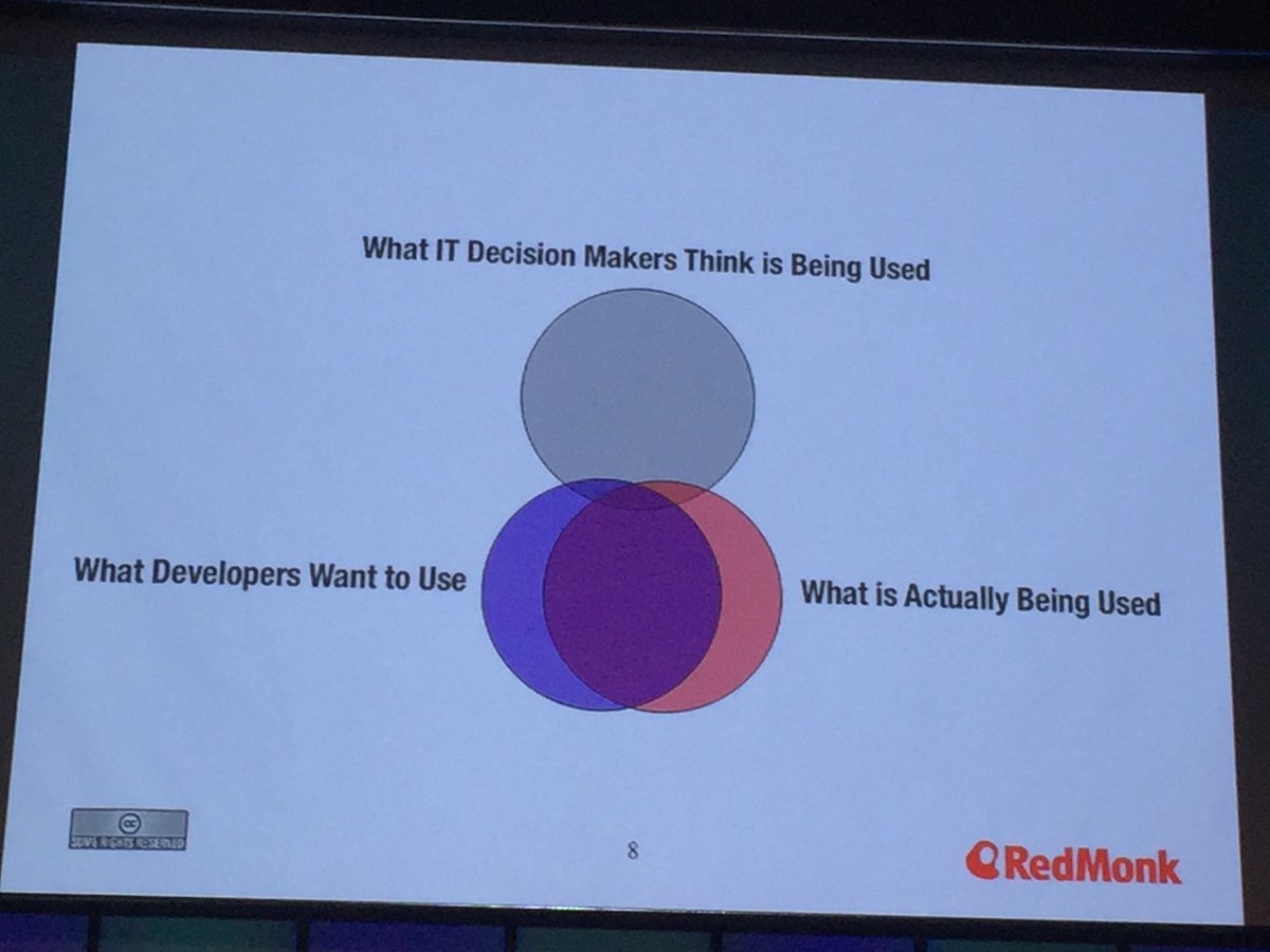 That sounds about right.  #developerpower #zendcon https://t.co/vQHOxi9blS