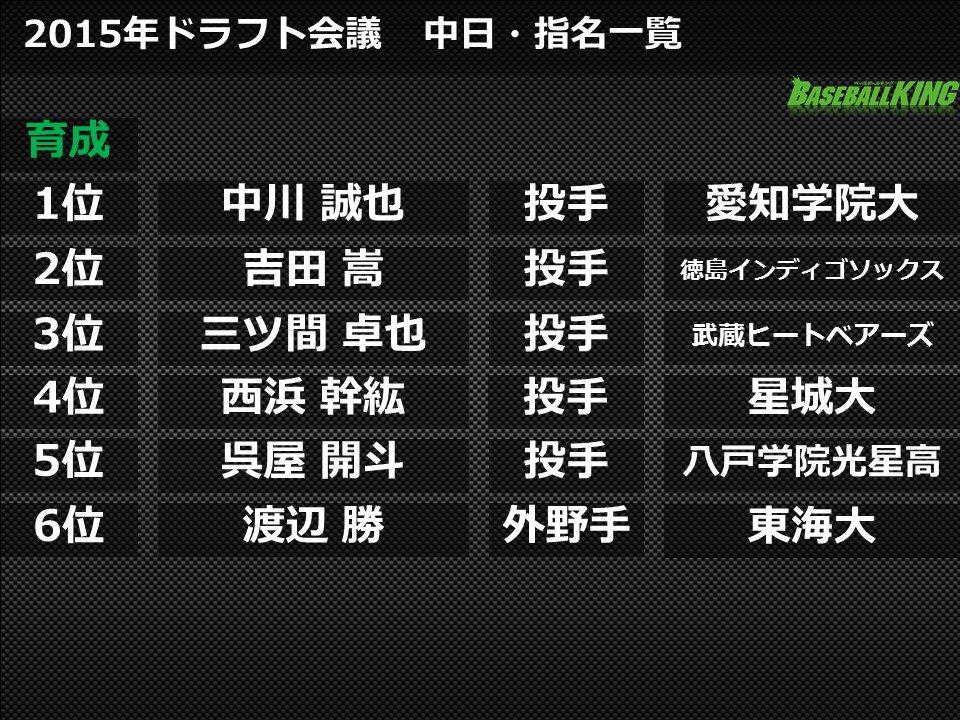 http://twitter.com/BaseballkingJP/status/657164114762960896/photo/1