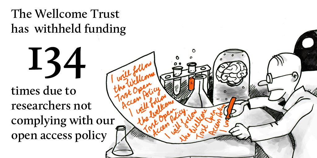 We have withheld funding 134 time due to non-compliance with our #openaccess policy #OAWeek https://t.co/CaTFGt6FN0 https://t.co/AVBg85E343