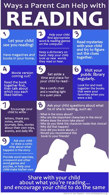 How can you help your child with reading? Here are 10 ways to encourage your child to read, learn, & grow! #ReadIN https://t.co/qxu5ZwfAMM