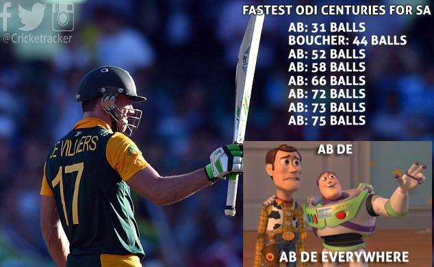Fastest ODI centuries for SA: AB all the way! #INDvSA #AbDeVilliers #SuperSunday http://t.co/U0YzyzuqOs