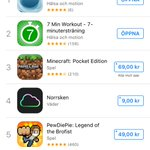 When was the last time an app made in #Malmö (or #Sweden ) was #no1 on #AppStore US & worldwide? #malmostartups http://t.co/ZrRtZJLUe2