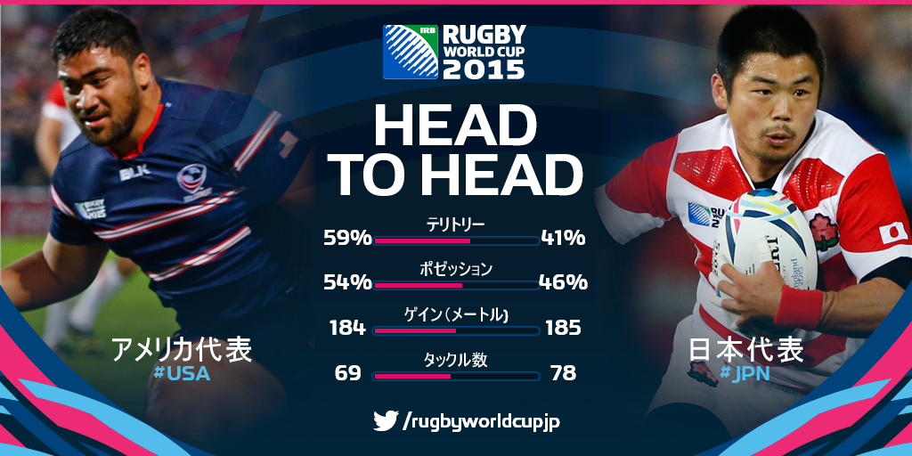 http://twitter.com/rugbyworldcupjp/status/653302687992270848/photo/1