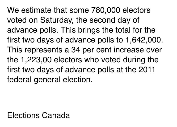 Here's the advanced voting breakdown from Elections Canada #elxn42 http://t.co/FB6pYlPSgS