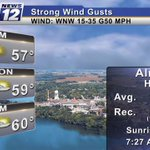 Highs set at midnight. Around 60 this afternoon & very strong winds. http://t.co/MVZgcWVDPw #Mankato #mnwx #iawx http://t.co/LlL3s1fFJG