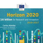 Commissioner @Moedas will  announce new #H2020 Work Programme 2016-17 at midday http://t.co/SpJVAzEMU9 #H2020calls http://t.co/ZHsm7eeTnD