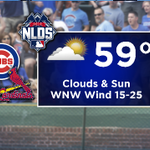 The @Cubs game yesterday brought in 6 homers. High winds again today, favoring hits to center/right center. #GoCubsGo http://t.co/7UGJxZtNZk