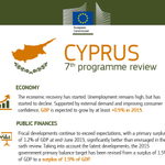 Graph of the Week: Results of the 7th review of #Cyprus Economic Adjustment Programme - http://t.co/QFZaDAW3Vb http://t.co/LH157weApM