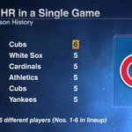 Mondays MLB playoffs turned into a longball show, with the Cubs as the main attraction: http://t.co/2OeILozdR7 http://t.co/sPXNFlcDD2