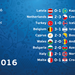 RESULTS: Turkey and Croatia qualify for #EURO2016! http://t.co/duWSn6jYFw